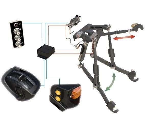 Panel regulacji elektronicznego podnośnika w ciągniku Massey Ferguson serii 4700  trzypunktowy układ zawieszenia