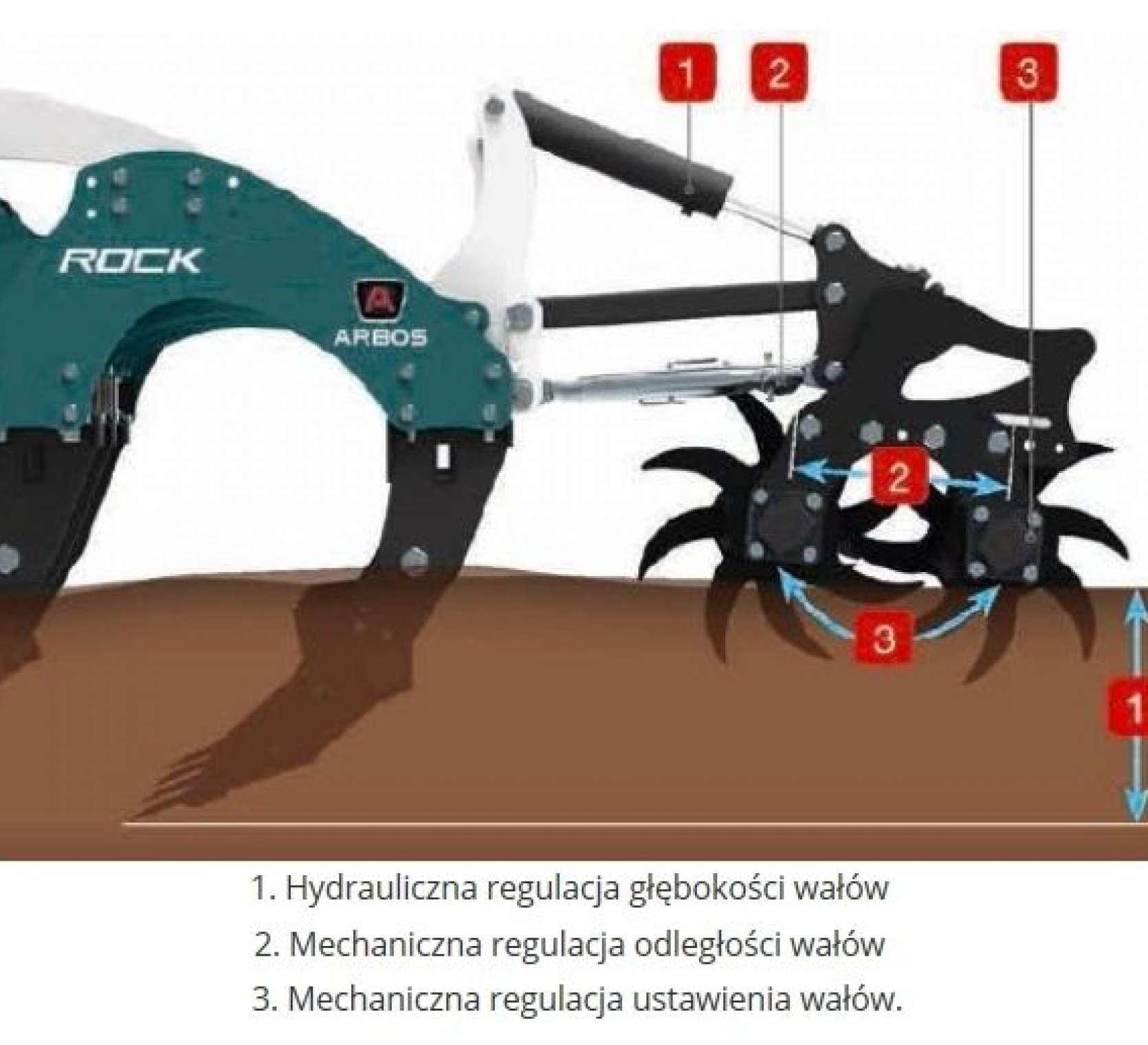 Schemat budowy pługa dłutowego Arbos ROCK, hydrauliczna regulacja wałów