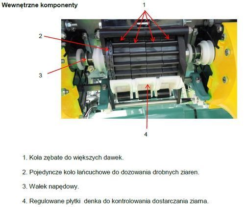 dozownik ziarna budowa Arbos MSD 2.0 Combi E korbanek.pl