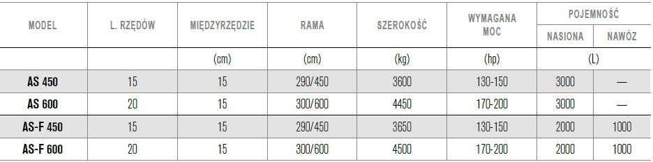 siewniki-arbos-direkta-dane-techniczne.jpg