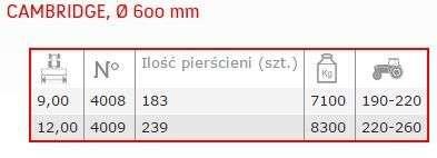 Cambridge Maximus dane techniczne o średnicy 600 mm