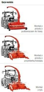 Trzy możliwe sposoby zawieszenia sieczkarni Kemper C 2200 do traktora przedstawione na rysunku