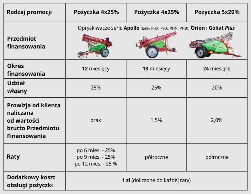 tabela_finansowanie-fabryczne-krukowiak.jpg