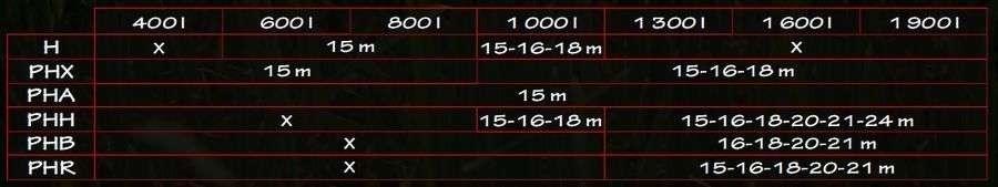 heros-belki-tabela.jpg