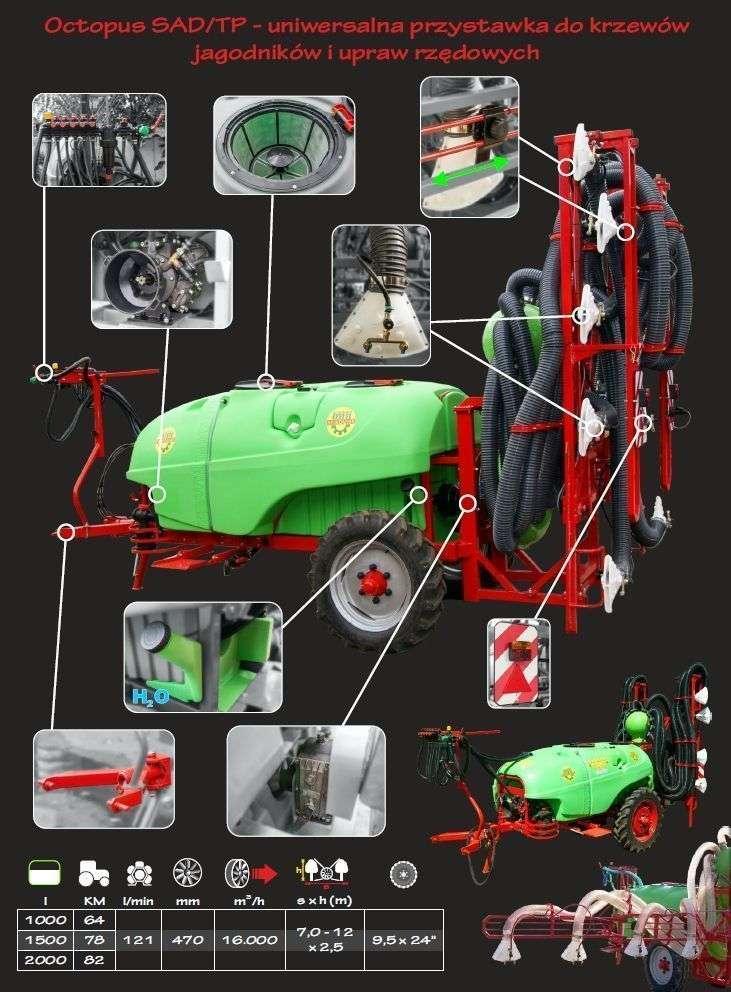 opryskiwacz krukowiak octopus z przystawką sad/tp obrazek przedstawiający budowe i poszczególne elementy w zbliżeniu
