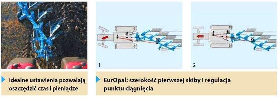 pług obrotowy optiquick europal lemken podczas pracy