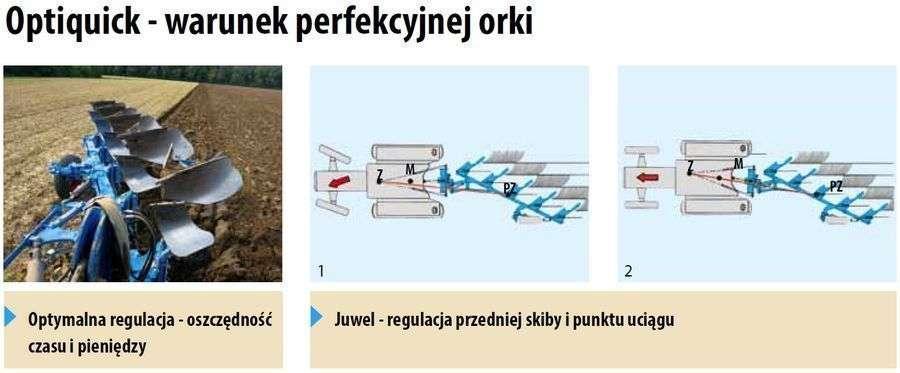 optymalna regulacja pług  Lemken Juwel zawieszany obracalny uniwersalne pługi do orki Korbanek.pl