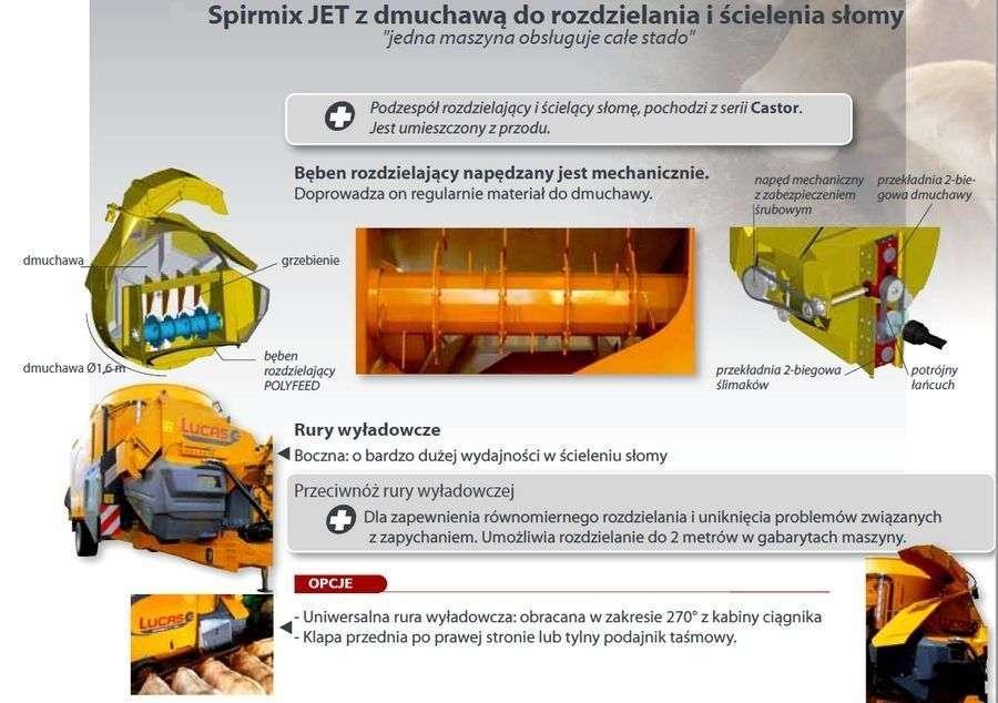 Dane techniczne wozów paszowych LUCAS Spirmix JET