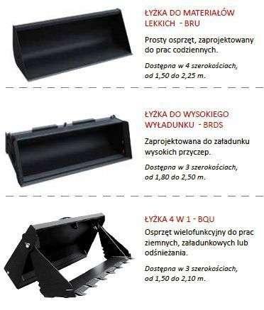 Elementy robocze do ładowaczy czołowych MX - szufle objętościowe, uniwersalne wzmacniane do ziemi Korbanek.pl