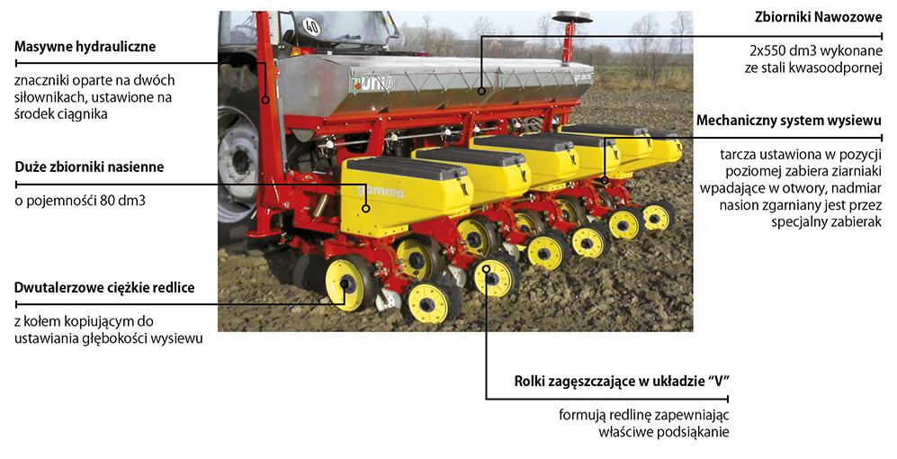 siewnik-punktowy-do-kukurydzy-gamma-budowa.png