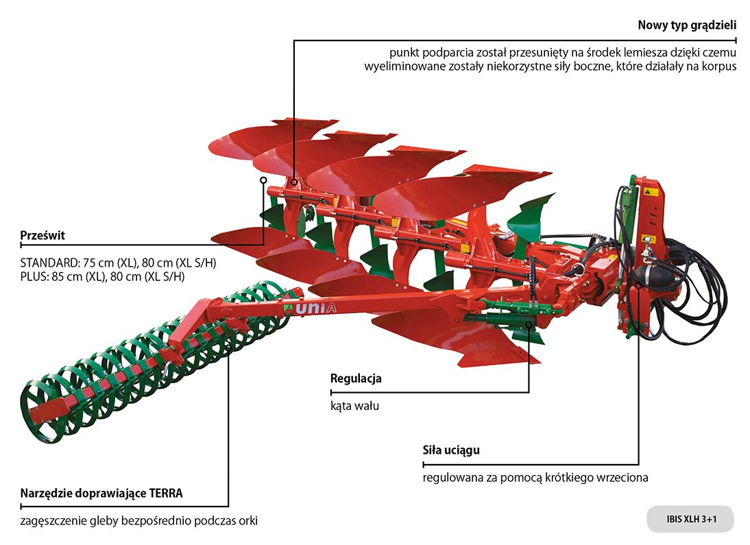Konstrukcja obracalnego pługa IBIS XL
