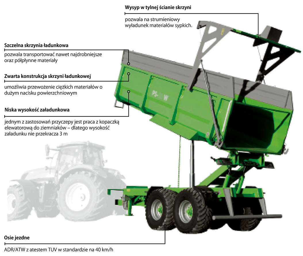 Najistotniesze konstrukcyjne elementy przyczepy skorupowej Agromet Brzeg