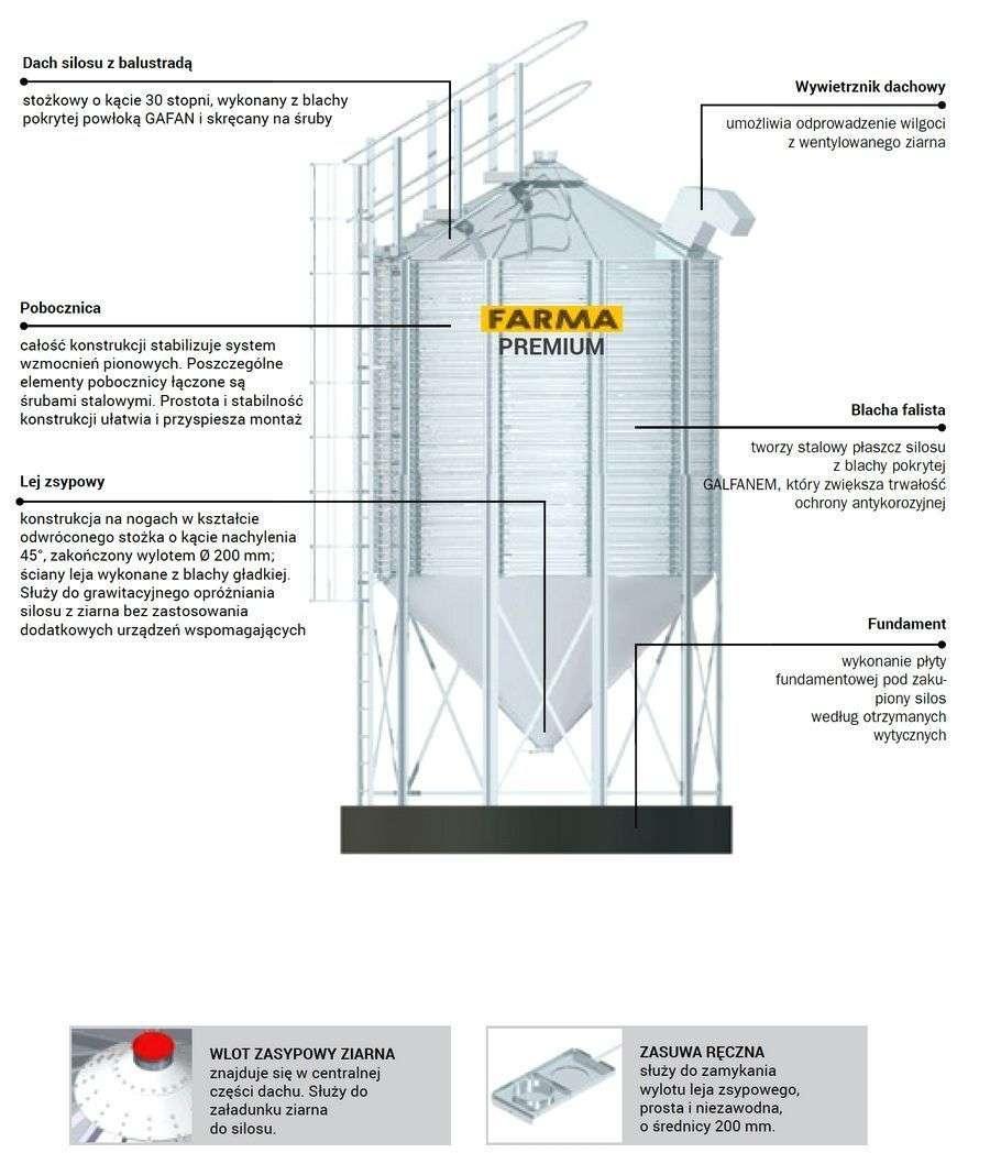 budowa-silosa-farma-premium-konstrukcja.jpg