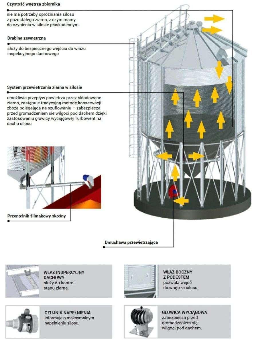 budowa-silosa-farma-premium.jpg