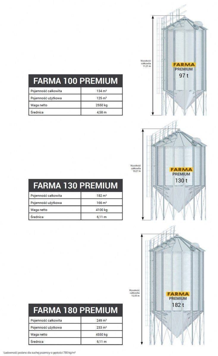 dane-techniczne-silosy-farma-premium-100-130-i-180.jpg