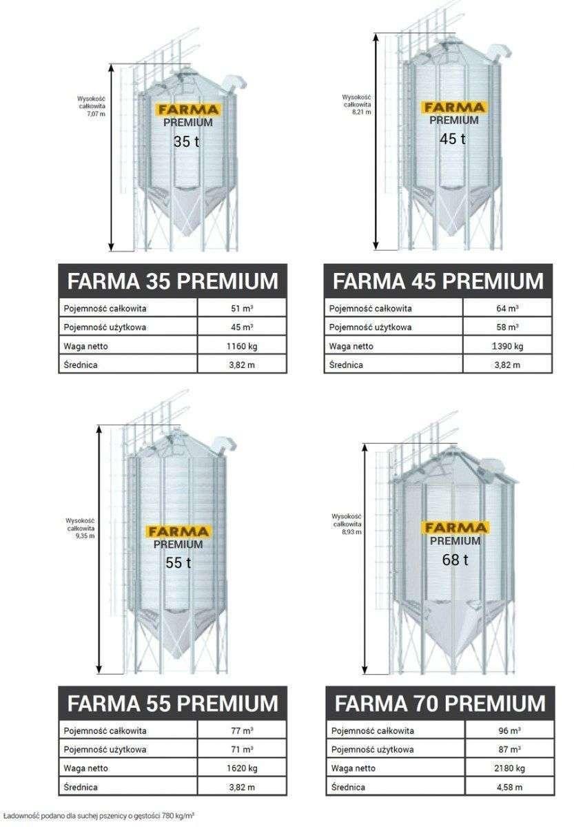 dane-techniczne-silosy-farma-premium-35-45-55-i-70.jpg
