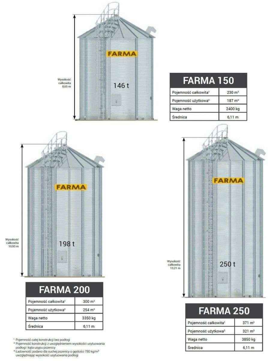 dane techniczne silosy farma 150 200 250 ok korbanek