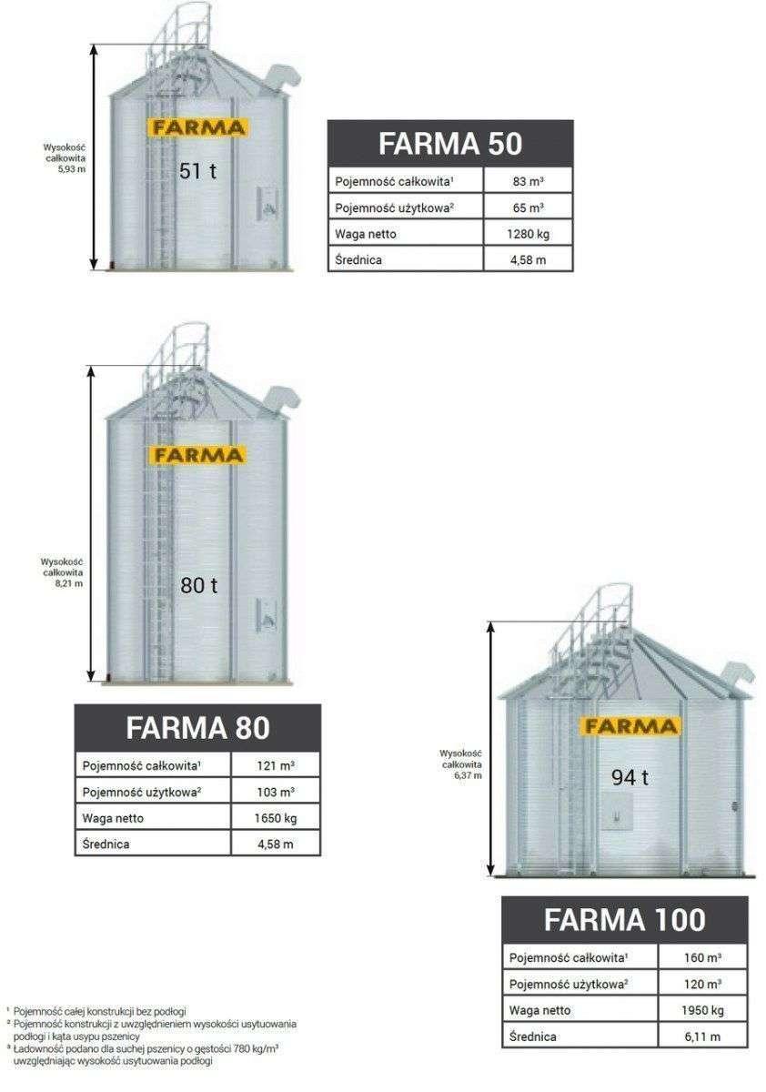 dane techniczne silosy farma 50 80 100 korbanek