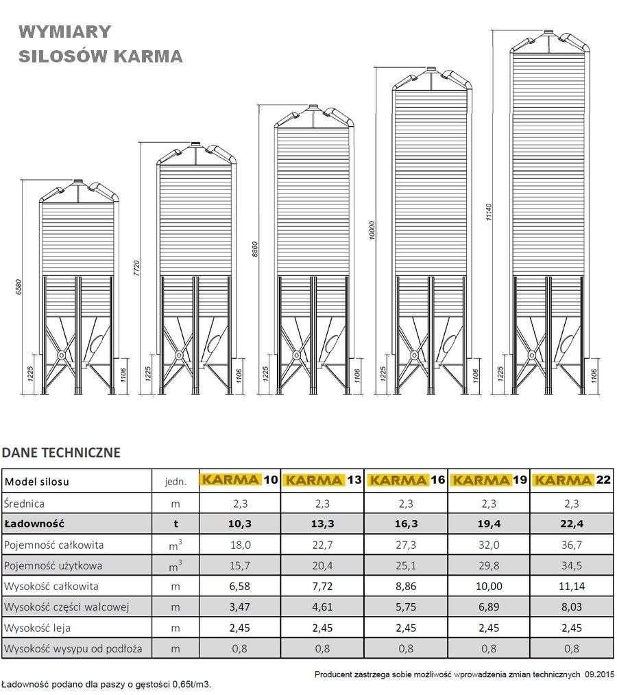 silosy-karma-dane-techniczne-i-wymiary.jpg