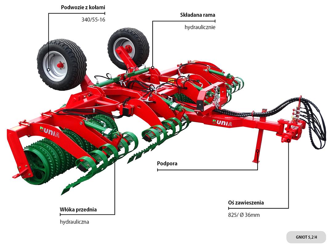 Konstrukcja wałów uprawowych Unia GNIOT