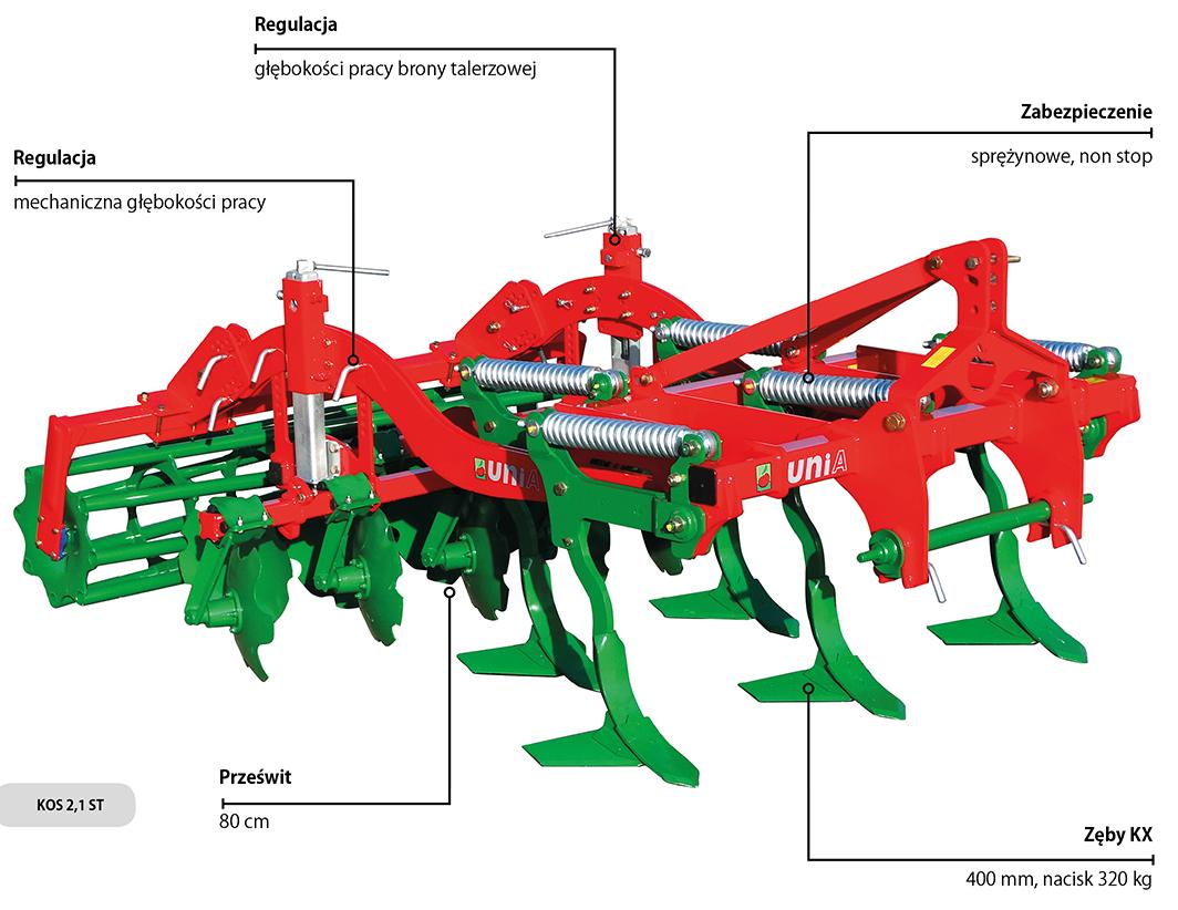 Konstrukcja agregatu podorywkowego Unia KOS