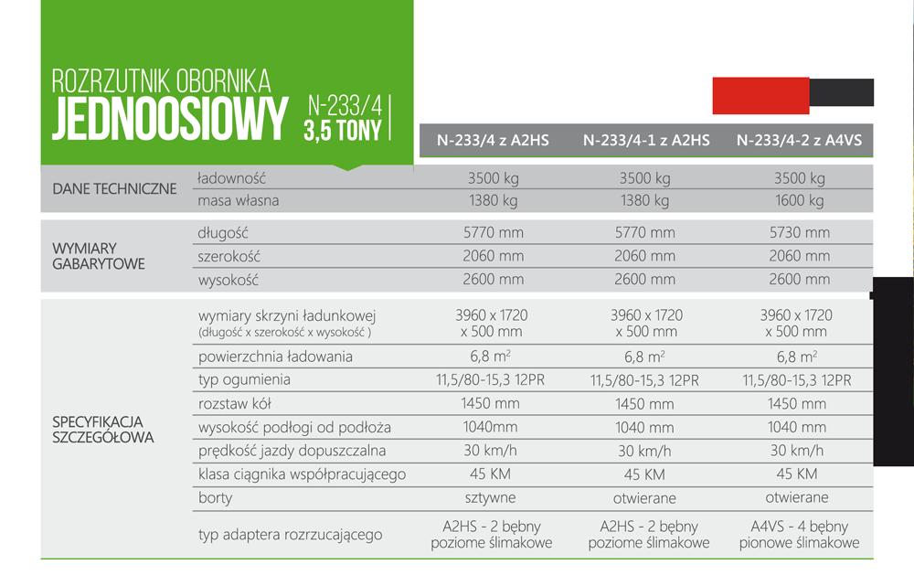 Tabela z danymi technicznymi jednoosiowych rozrzutników obornika marki Cynkomet