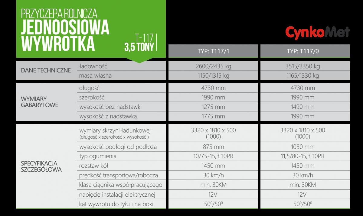 Tabela z danymi technicznymi seri przyczep rolniczych cynkomet t 117